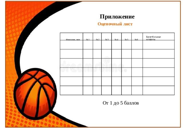 Приложение Оценочный лист Н Баскетбольные эстафеты Фамилия, имя № 1 № 3 № 5 № 6 № 2 № 4 От 1 до 5 баллов