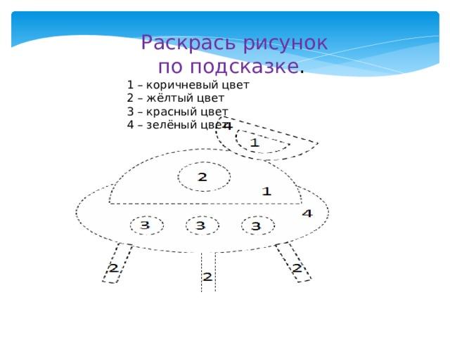 Раскрась рисунок по подсказке . 1 – коричневый цвет   2 – жёлтый цвет 3 – красный цвет    4 – зелёный цвет