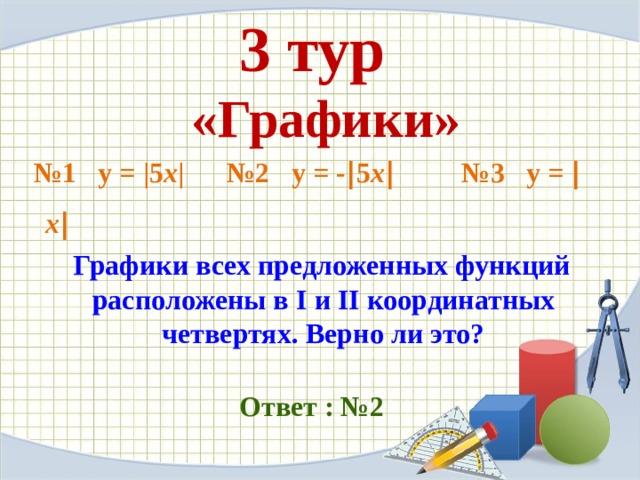 3 тур   «Графики»   № 1 y = |5 x | №2   y = - | 5 x |  №3   y = | x |   Графики всех предложенных функций расположены в I и II координатных четвертях. Верно ли это?  Ответ : №2