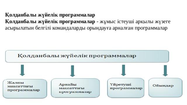 Қолданбалы жүйелік программалар Қолданбалы жүйелік программалар - жұмыс істеуші арқылы жүзеге асырылатын белгілі командаларды орындауға арналған программалар
