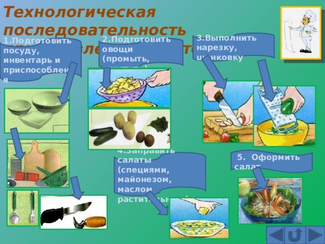 Технологическая последовательность приготовления салатов 3.Выполнить нарезку, шинковку 2.Подготовить овощи 1.Подготовить посуду, инвентарь и (промыть, очистить) приспособления   5. Оформить салат 4.Заправить салаты (специями, майонезом, маслом растительным)