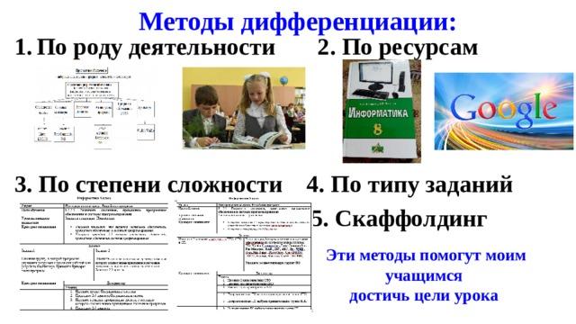 Методы дифференциации: По роду деятельности 2. По ресурсам    3. По степени сложности 4. По типу заданий  5. Скаффолдинг  Эти методы помогут моим учащимся достичь цели урока
