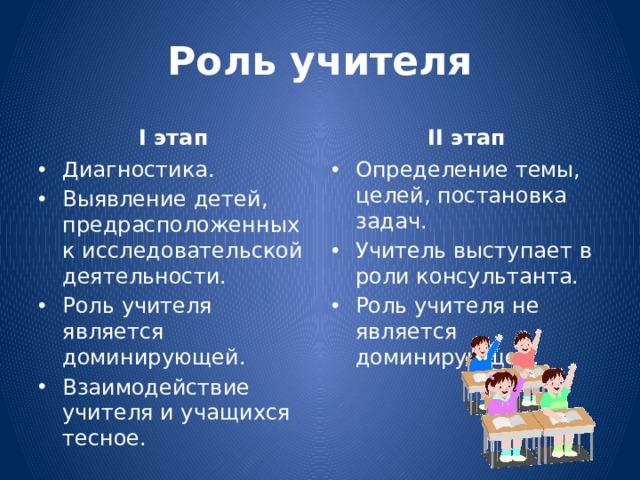 Роль учителя I этап II этап