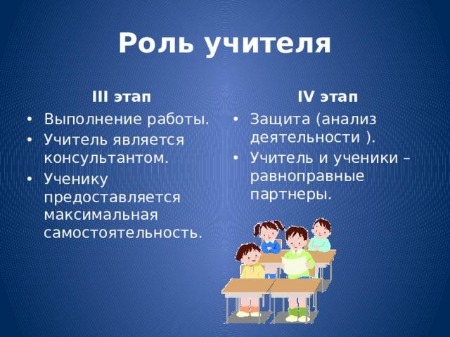 Роль учителя III этап IV этап