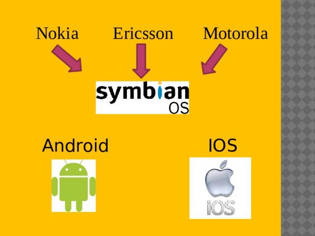Nokia Ericsson Motorola Android IOS