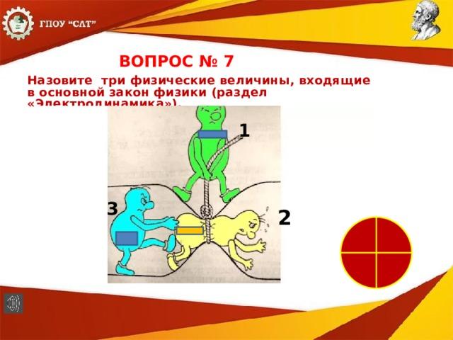 ВОПРОС № 7   Назовите три физические величины, входящие в основной закон физики (раздел «Электродинамика»). 1 3 2