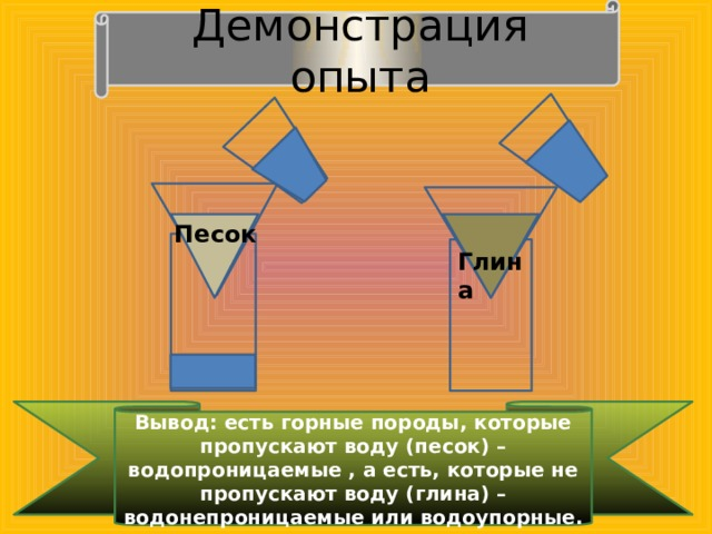 Демонстрация  опыта  Глина  Песок Вывод: есть горные породы, которые пропускают воду (песок) – водопроницаемые , а есть, которые не пропускают воду (глина) – водонепроницаемые или водоупорные.