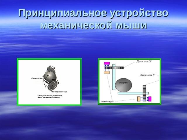 Принципиальное устройство механической мыши