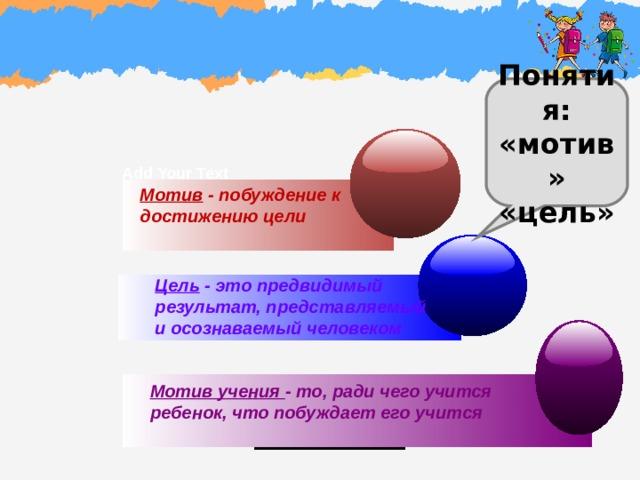 Понятия: «мотив» «цель» Add Your Text Мотив - побуждение к достижению цели Цель - это предвидимый результат, представляемый и осознаваемый человеком Мотив учения - то, ради чего учится ребенок, что побуждает его учится