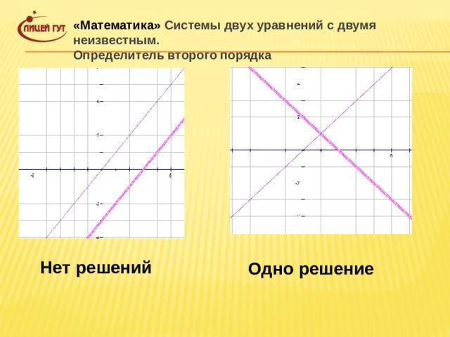 «Математика» Системы двух уравнений с двумя неизвестным. Определитель второго порядка Нет решений Одно решение