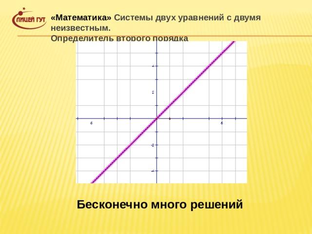 «Математика» Системы двух уравнений с двумя неизвестным. Определитель второго порядка Бесконечно много решений