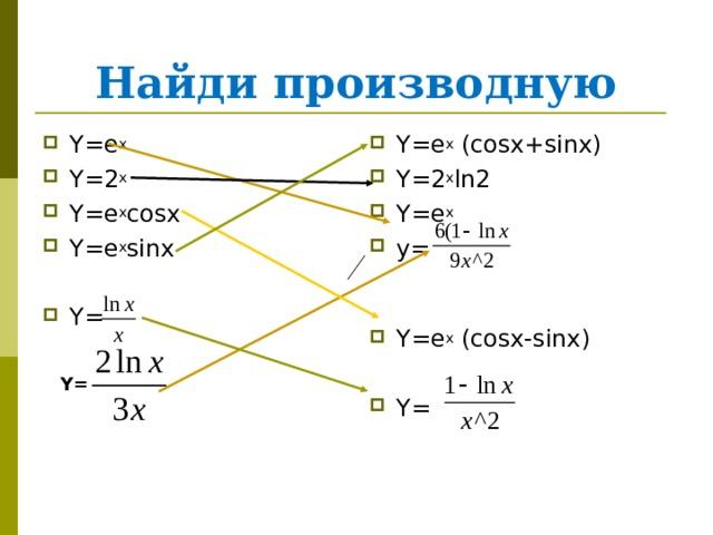 Найди производную Y=e x Y=2 x Y=e x cosx Y=e x sinx  Y= Y=e x (cosx+sinx) Y=2 x ln2 Y=e x y=   Y=e x (cosx-sinx)  Y=  Y=