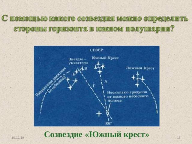 Созвездие «Южный крест» 10.11.19 9