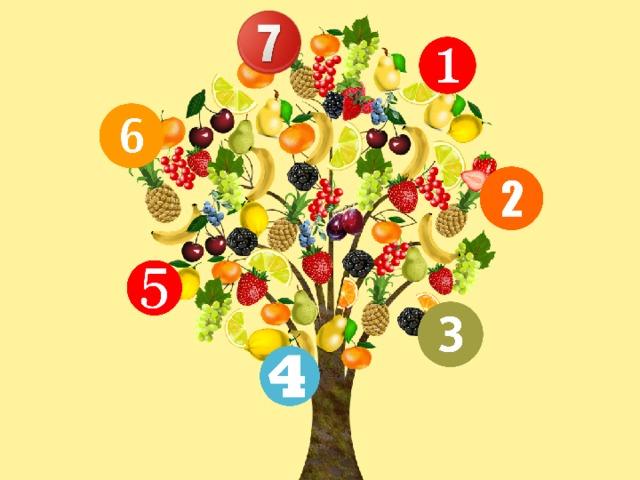 Нажимая на каждую цифру по порядку, игроки получают задание волшебного дерева по теме: «Фрукты»