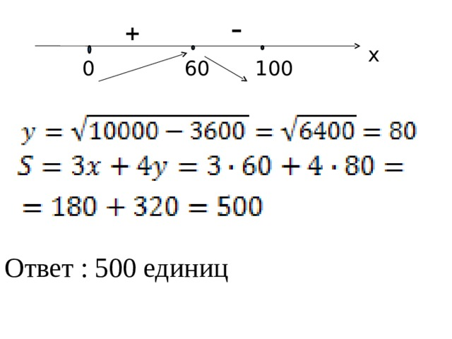 - + х 100 60 0 Ответ : 500 единиц