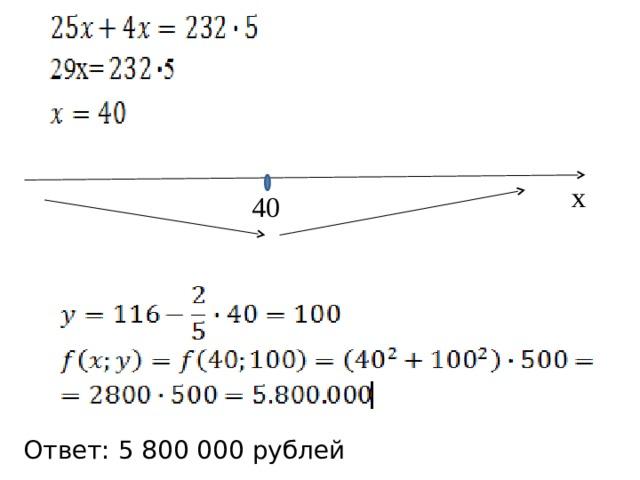 х 40 Ответ: 5 800 000 рублей