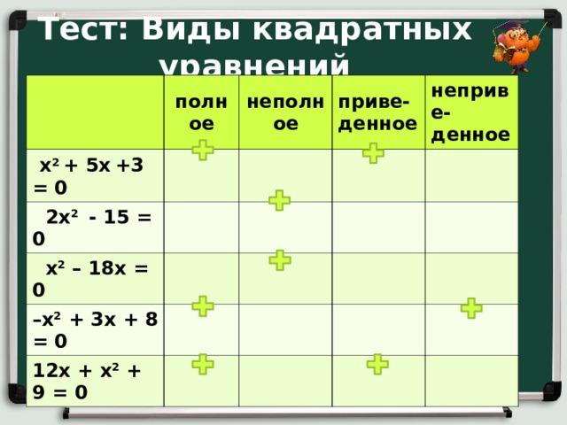 Тест: Виды квадратных уравнений    х 2 + 5х  +3 = 0 полное неполное  2х 2 - 15 = 0 приве- денное  х 2 – 18х = 0 неприве- денное – х 2 + 3х + 8 = 0 12х + х 2 + 9 = 0