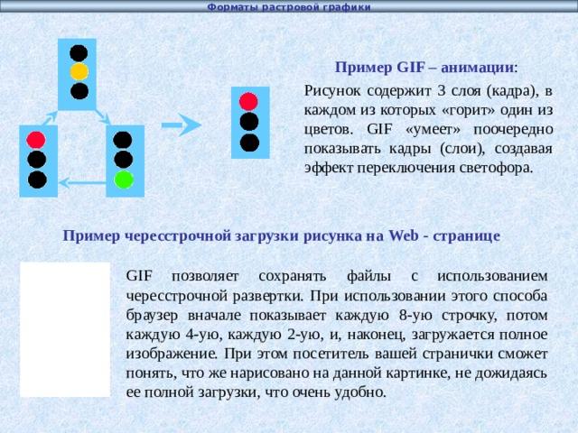 Форматы растровой графики Пример GIF – анимации : Рисунок содержит 3 слоя (кадра), в каждом из которых «горит» один из цветов. GIF «умеет» поочередно показывать кадры (слои), создавая эффект переключения светофора. Пример чересстрочной загрузки рисунка на Web - странице GIF позволяет сохранять файлы с использованием чересстрочной развертки. При использовании этого способа браузер вначале показывает каждую 8-ую строчку, потом каждую 4-ую, каждую 2-ую, и, наконец, загружается полное изображение. При этом посетитель вашей странички сможет понять, что же нарисовано на данной картинке, не дожидаясь ее полной загрузки, что очень удобно.
