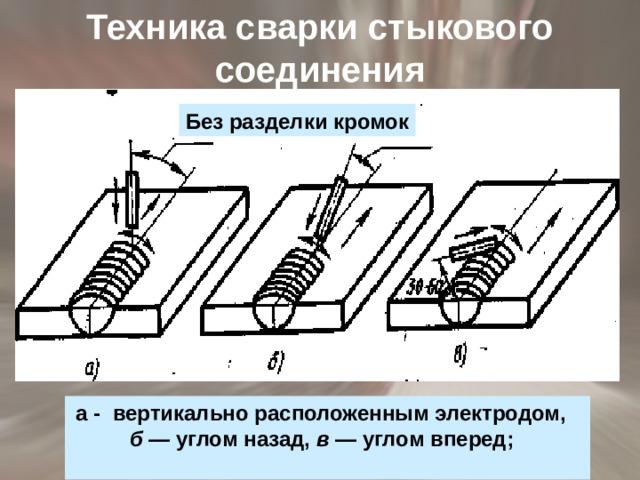 Техника сварки стыкового соединения   Без разделки кромок а - вертикально расположенным электродом, б — углом назад, в — углом вперед;