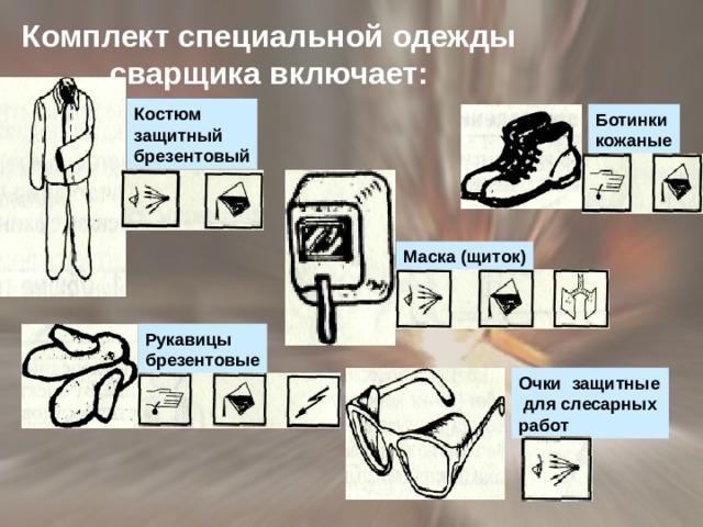 Комплект специальной одежды сварщика включает: