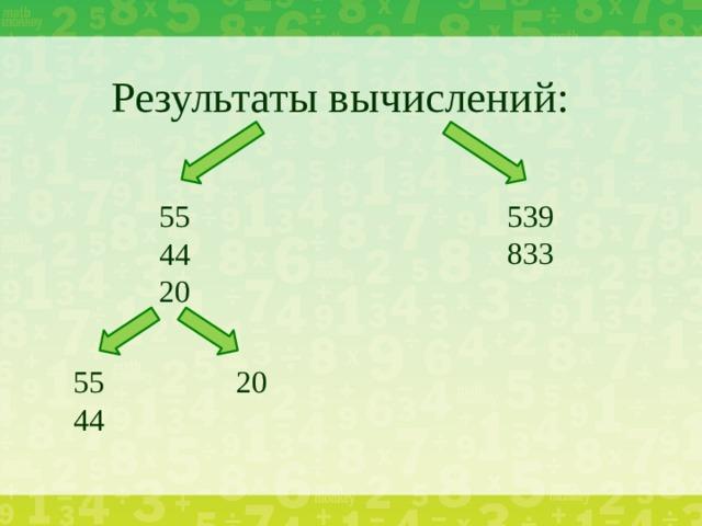 Результаты вычислений:   539 833 55 44 20 55 20 44