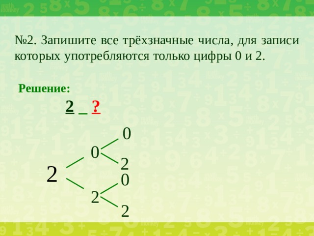 № 2. Запишите все трёхзначные числа, для записи которых употребляются только цифры 0 и 2. Решение:    2  _  ? 0 0 2 2 0 2 2