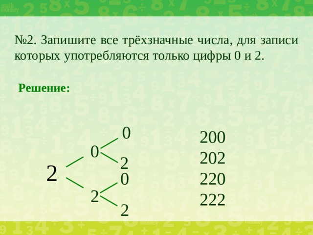 № 2. Запишите все трёхзначные числа, для записи которых употребляются только цифры 0 и 2. Решение: 0 200 202 220 222 0 2 2 0 2 2