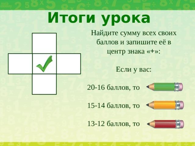 Итоги урока Найдите сумму всех своих баллов и запишите её в центр знака « + »: Если у вас: 20-16 баллов, то 15-14 баллов, то 13-12 баллов, то