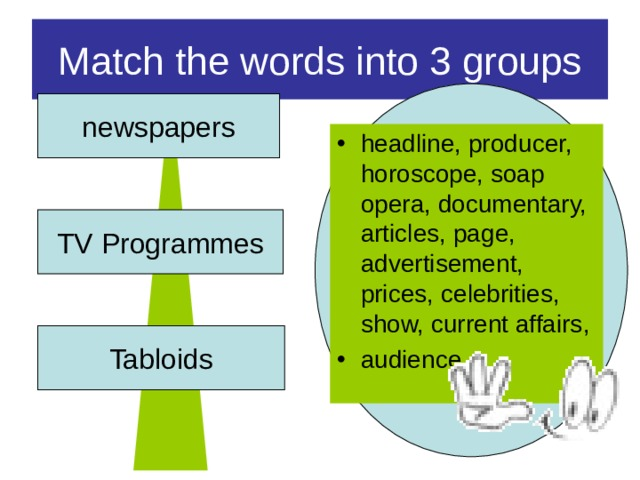 Match the words into 3 groups newspapers headline, producer, horoscope, soap opera, documentary, articles, page, advertisement, prices, celebrities, show, current affairs, audience TV Programmes Tabloids