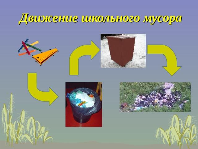 Движение школьного мусора
