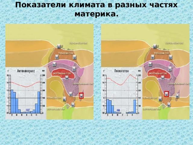 Показатели климата в разных частях материка.