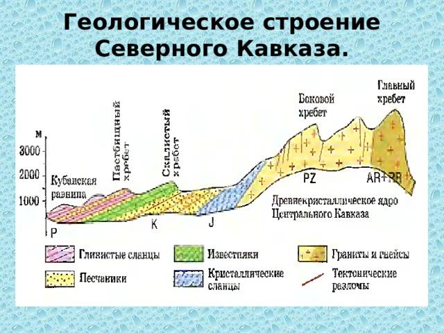 Геологическое строение Северного Кавказа.