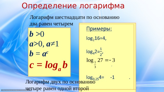 Определение логарифма Логарифмом числа b  по основанию а называется показатель степени,  в которую нужно возвести а, чтобы получить b .