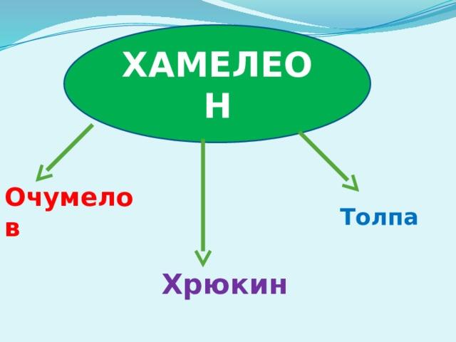 ХАМЕЛЕОН Очумелов Толпа Хрюкин