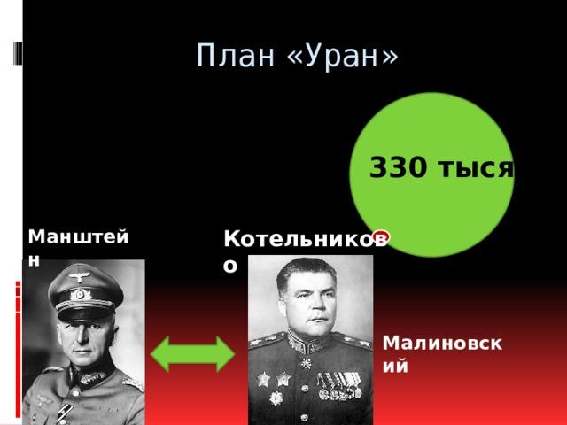 План «Уран» 330 тысяч Котельниково Манштейн Малиновский