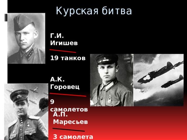 Курская битва Г.И. Игишев  19 танков А.К. Горовец  9 самолетов А.П. Маресьев  3 самолета