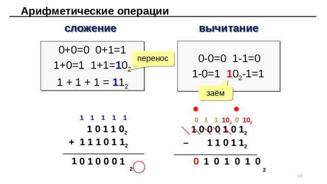 Арифметические операции сложение вычитание  0-0=0 1-1=0  1-0=1 1 0 2 -1=1 0+0=0 0+1=1 1+0=1 1+1= 1 0 2 1 + 1 + 1 = 1 1 2 перенос заём   1 1 1 1 1 0 1  1 10 2 0 10 2  1 0 1 1 0 2 + 1 1 1 0 1 1 2  1 0 0 0 1 0 1 2 – 1 1 0 1 1 2 1 1 0 1 0 0 1 0 0 0 0 1 0 1 2 2