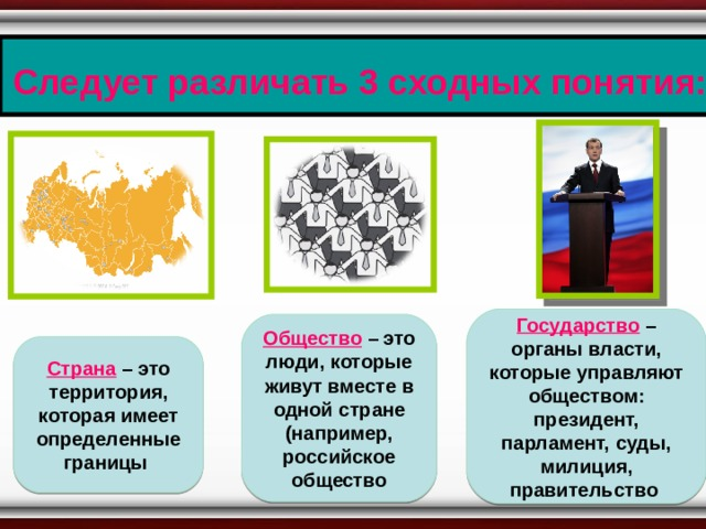 Следует различать 3 сходных понятия:   Государство – органы власти, которые управляют обществом: президент, парламент, суды, милиция, правительство Общество – это люди, которые живут вместе в одной стране (например, российское общество Страна  – это территория, которая имеет определенные границы 4