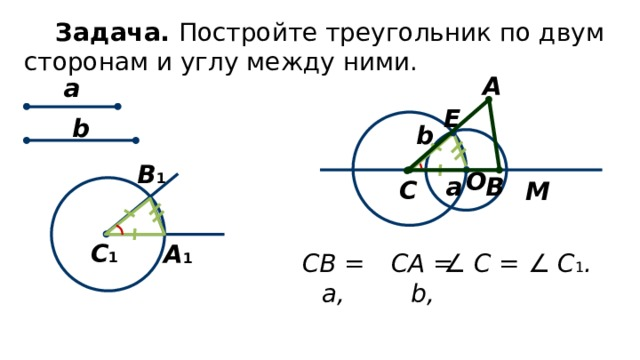 Задача. Постройте треугольник по двум сторонам и углу между ними. А а Е b b В 1 О В а C М C 1 А 1 СB = а, СА = b, ∠  С =  ∠ C 1 .