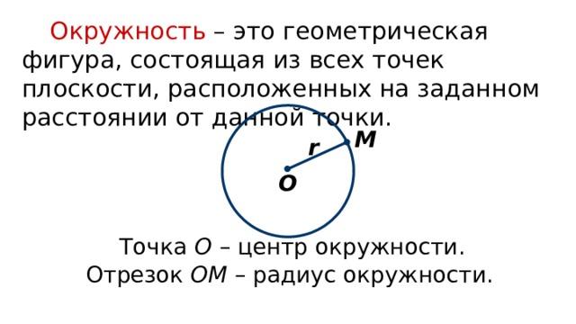 Окружность – это геометрическая фигура, состоящая из всех точек плоскости, расположенных на заданном расстоянии от данной точки. M r О Точка О – центр окружности. Отрезок ОМ – радиус окружности.