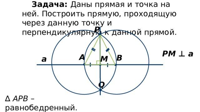 Задача: Даны прямая и точка на ней. Построить прямую, проходящую через данную точку и перпендикулярную к данной прямой. P РМ ⊥ а А В М а Q ∆  АPВ – равнобедренный.