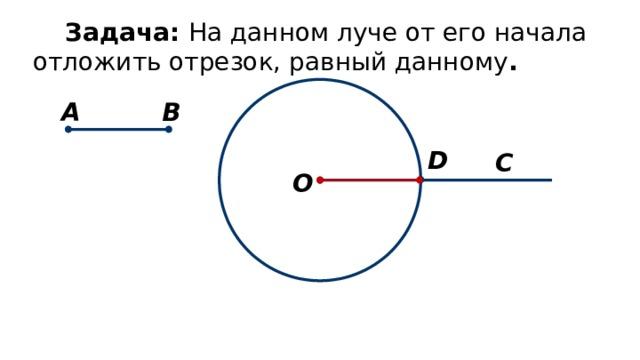 Задача: На данном луче от его начала отложить отрезок, равный данному . В А  D С О