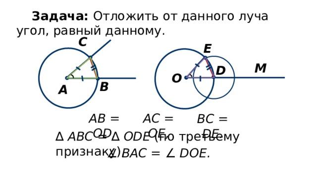 Задача: Отложить от данного луча угол, равный данному. С E М D О В А AC = OE, AB = OD, BC = DE. ∆  АВС =  ∆ ODE (по третьему признаку), ∠  ВАС =  ∠ DOE.