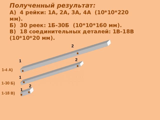 Полученный результат:  А) 4 рейки: 1А, 2А, 3А, 4А (10*10*220 мм).  Б) 30 реек: 1Б-30Б (10*10*160 мм).  В) 18 соединительных деталей: 1В-18В (10*10*20 мм). . 2 . . 2 1 1-4 А) . 1-30 Б)  1 . . 1-18 В)  2 1