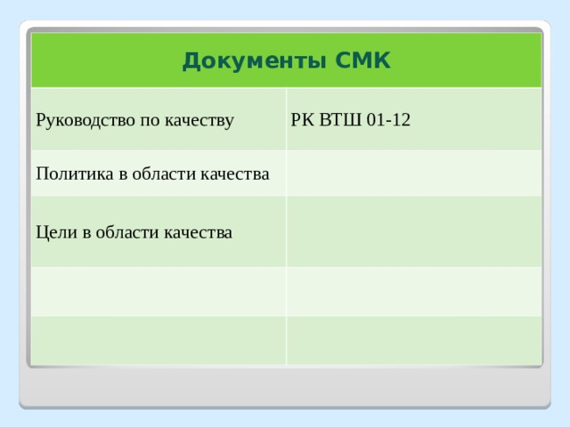 Документы СМК Руководство по качеству РК ВТШ 01-12 Политика в области качества Цели в области качества