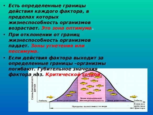 Есть определенные границы действия каждого фактора, в пределах которых жизнеспособность организмов возрастает. Это зона оптимума . При отклонении от границ жизнеспособность организмов падает. Зоны угнетения или пессимума. Если действия фактора выходит за определенные границы –организмы погибают.  Губительное значения фактора наз.  Критической точкой.