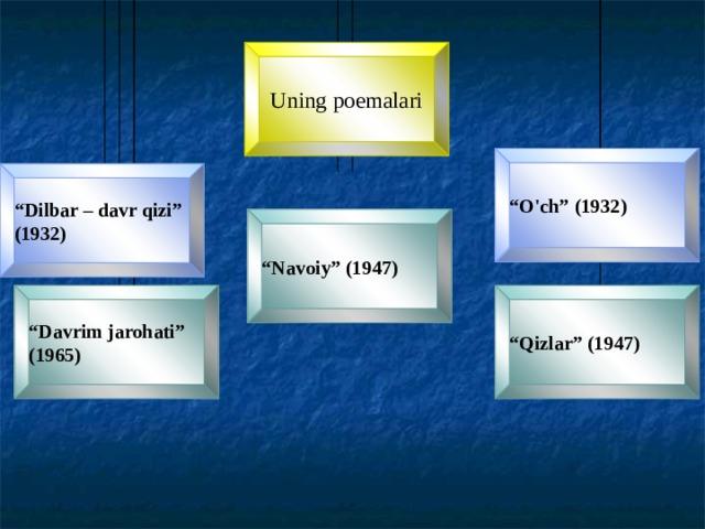 """Uning poemalari """" O'ch"""" (1932) """" Dilbar – davr qizi"""" (1932) """" Navoiy"""" (1947) """" Davrim jarohati"""" (1965) """" Qizlar"""" (1947)"""