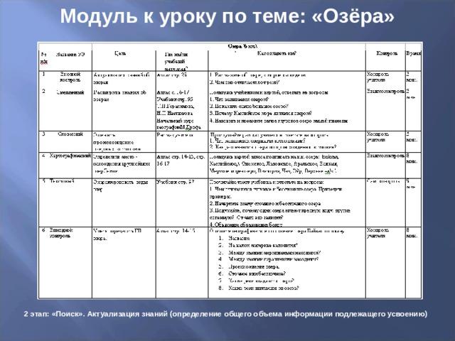 Модуль к уроку по теме: «Озёра» 2 этап: «Поиск». Актуализация знаний (определение общего объема информации подлежащего усвоению)