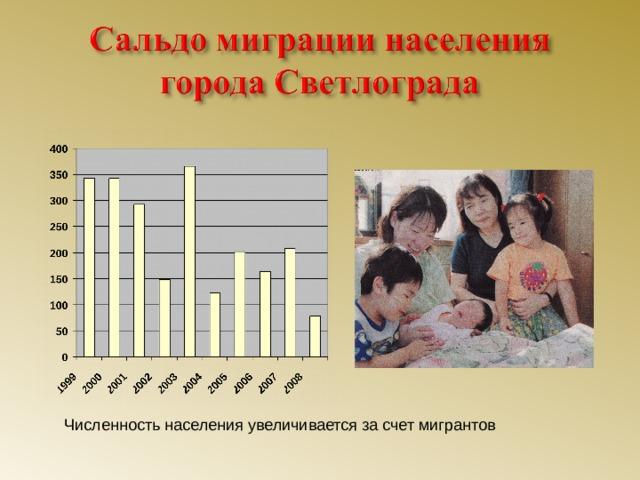 Численность населения увеличивается за счет мигрантов