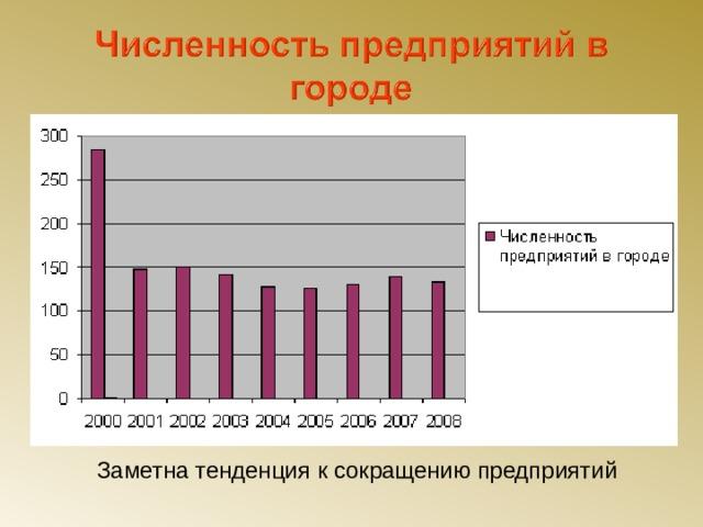 Заметна тенденция к сокращению предприятий